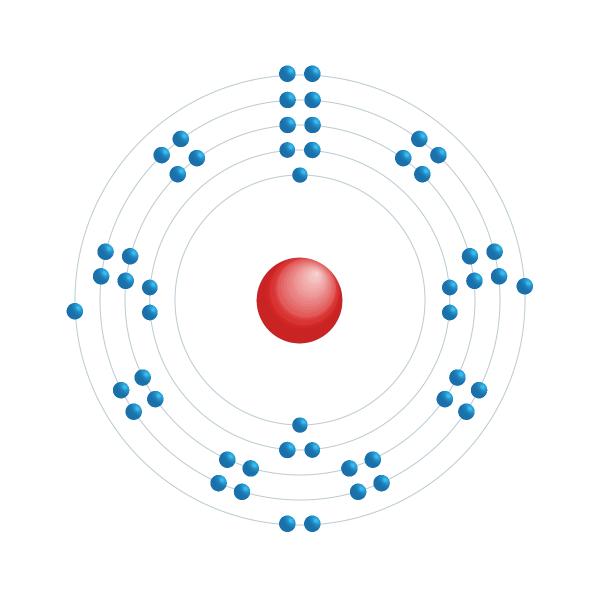 tellurium Elektronisch configuratiediagram