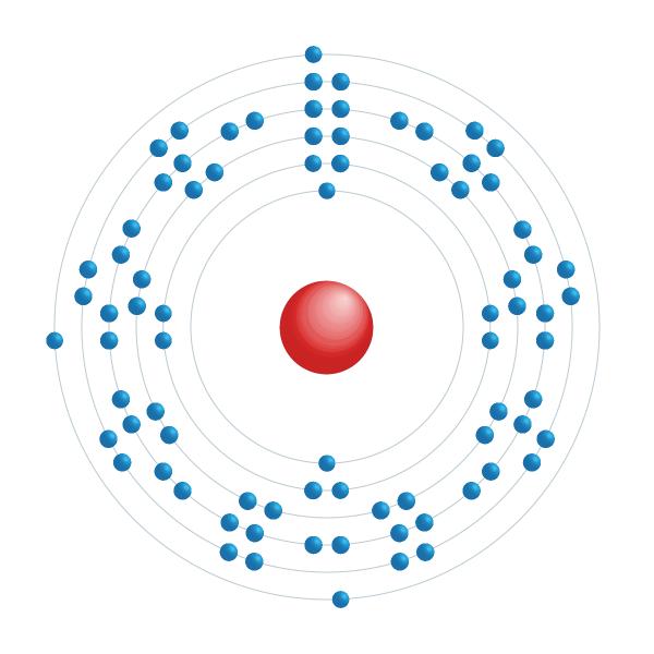 tallium Elektronisch configuratiediagram