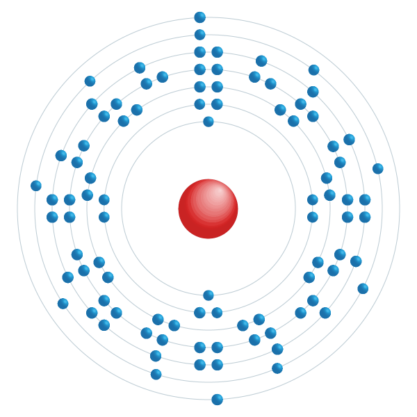 uranium Elektronisch configuratiediagram
