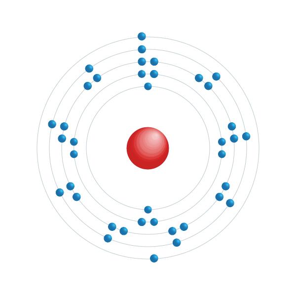 yttrium Elektronisch configuratiediagram