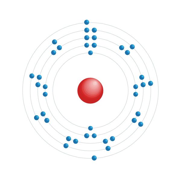 zirkonium Elektronisch configuratiediagram